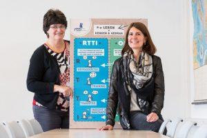 Marinka Drost & Petra Verra staan voor een poster die hun methodes RTTI en OMZA uitlegt